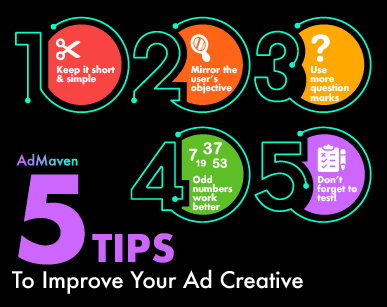 Want 5 creative tips to improve your CTR?